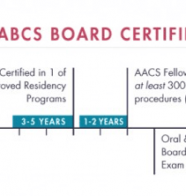What is the difference between a Cosmetic Surgery board certification and a Plastic Surgery board certification?